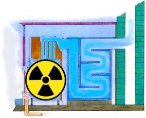 Poêle à énergie nucléaire à domicile : la nouvelle solution de chauffage économique