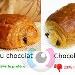 Selon une étude, les pains au chocolat sont meilleurs que les chocolatines