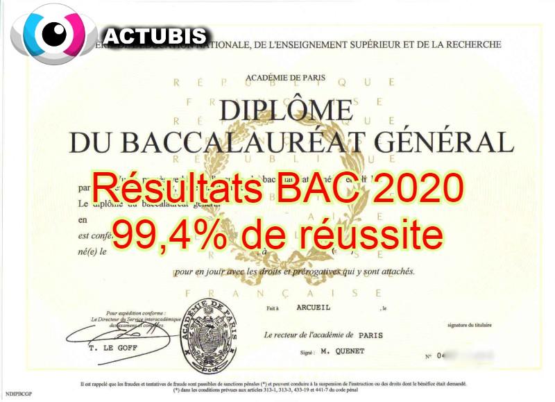 Résultats officiels du bac 2020 : 99,4 % de réussite